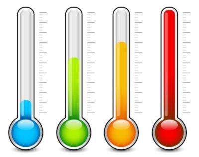 Best Water Temperature When Brewing with Aeropress