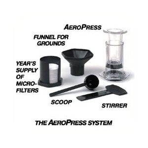 Aeropress Review Contents