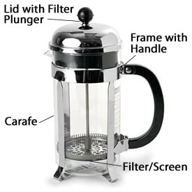 French Press Parts